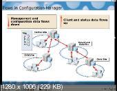 ���������� - M6451 ������������, ������������� � ���������� Microsoft System Center Configuration Manager 2007 [2011] PCRec